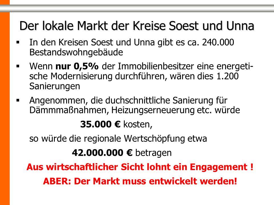 Der lokale Markt der Kreise Soest und Unna In den Kreisen Soest und Unna gibt es ca. 240.000 Bestandswohngebäude Wenn nur 0,5% der Immobilienbesitzer