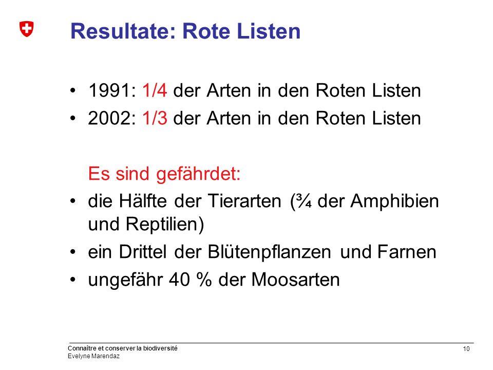 10 Connaître et conserver la biodiversité Evelyne Marendaz Resultate: Rote Listen 1991: 1/4 der Arten in den Roten Listen 2002: 1/3 der Arten in den R