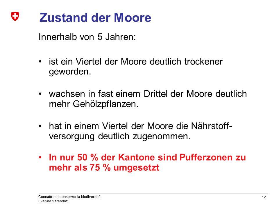 12 Connaître et conserver la biodiversité Evelyne Marendaz Zustand der Moore Innerhalb von 5 Jahren: ist ein Viertel der Moore deutlich trockener gewo