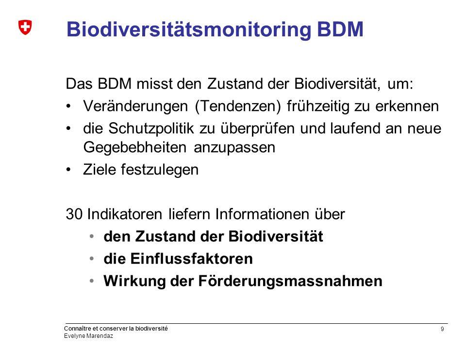 9 Connaître et conserver la biodiversité Evelyne Marendaz Biodiversitätsmonitoring BDM Das BDM misst den Zustand der Biodiversität, um: Veränderungen