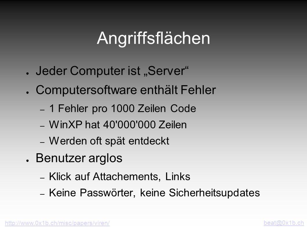 Angriffsflächen Jeder Computer ist Server Computersoftware enthält Fehler – 1 Fehler pro 1000 Zeilen Code – WinXP hat 40'000'000 Zeilen – Werden oft s