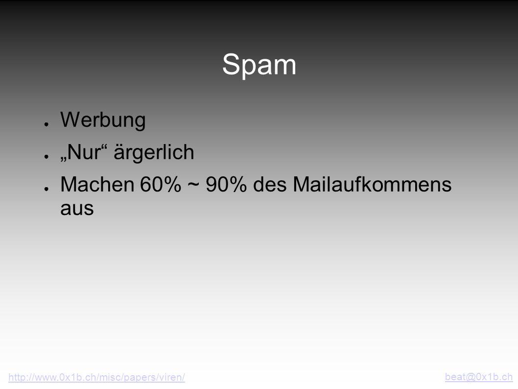 Spam Werbung Nur ärgerlich Machen 60% ~ 90% des Mailaufkommens aus beat@0x1b.ch http://www.0x1b.ch/misc/papers/viren/