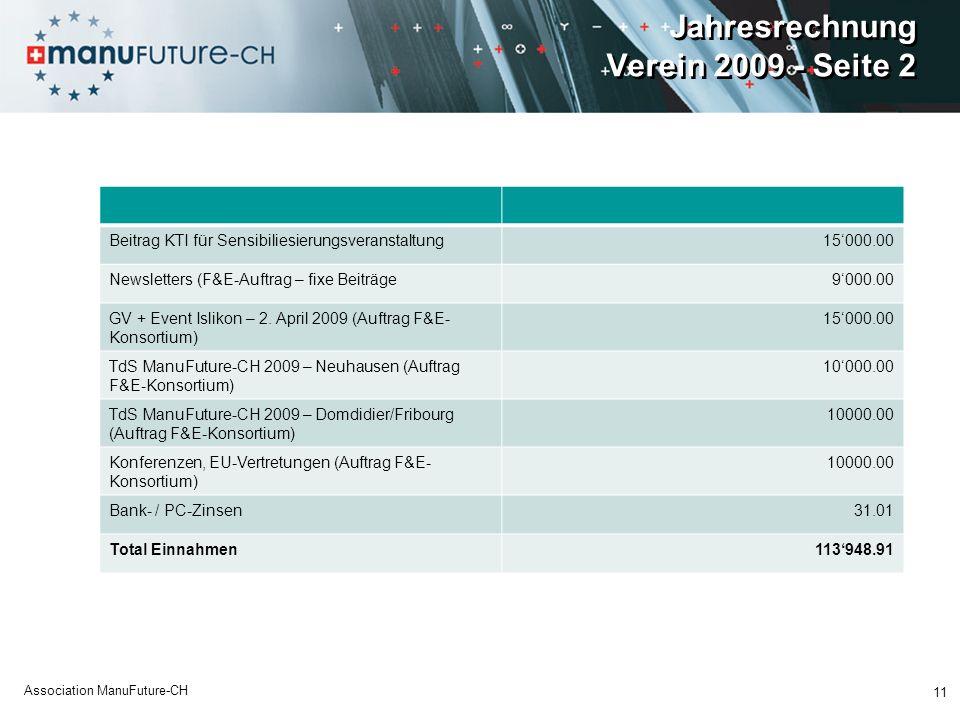 Jahresrechnung Verein 2009 - Seite 2 Beitrag KTI für Sensibiliesierungsveranstaltung15000.00 Newsletters (F&E-Auftrag – fixe Beiträge9000.00 GV + Even