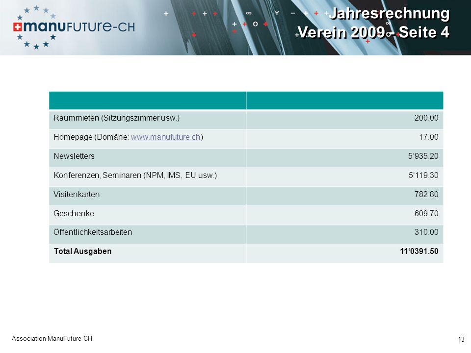 Jahresrechnung Verein 2009 - Seite 4 Raummieten (Sitzungszimmer usw.)200.00 Homepage (Domäne: www.manufuture.ch)www.manufuture.ch17.00 Newsletters5935