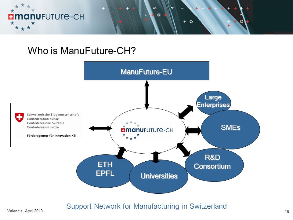 Large Enterprises 16 ManuFuture-EU ETH EPFL R&D Consortium Universities SMEs Who is ManuFuture-CH? Support Network for Manufacturing in Switzerland Va