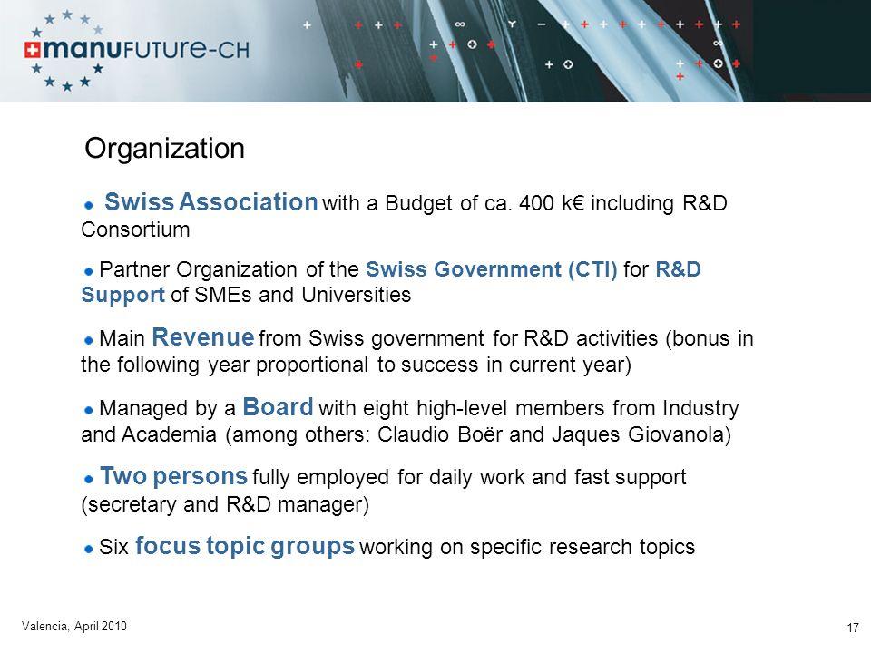 17 Organization Swiss Association with a Budget of ca.