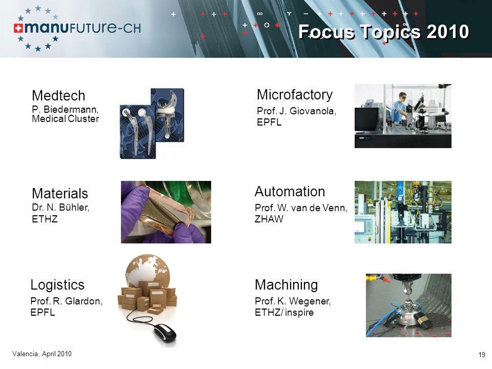 19 Focus Topics 2010 Medtech P.Biedermann, Medical Cluster Materials Dr.