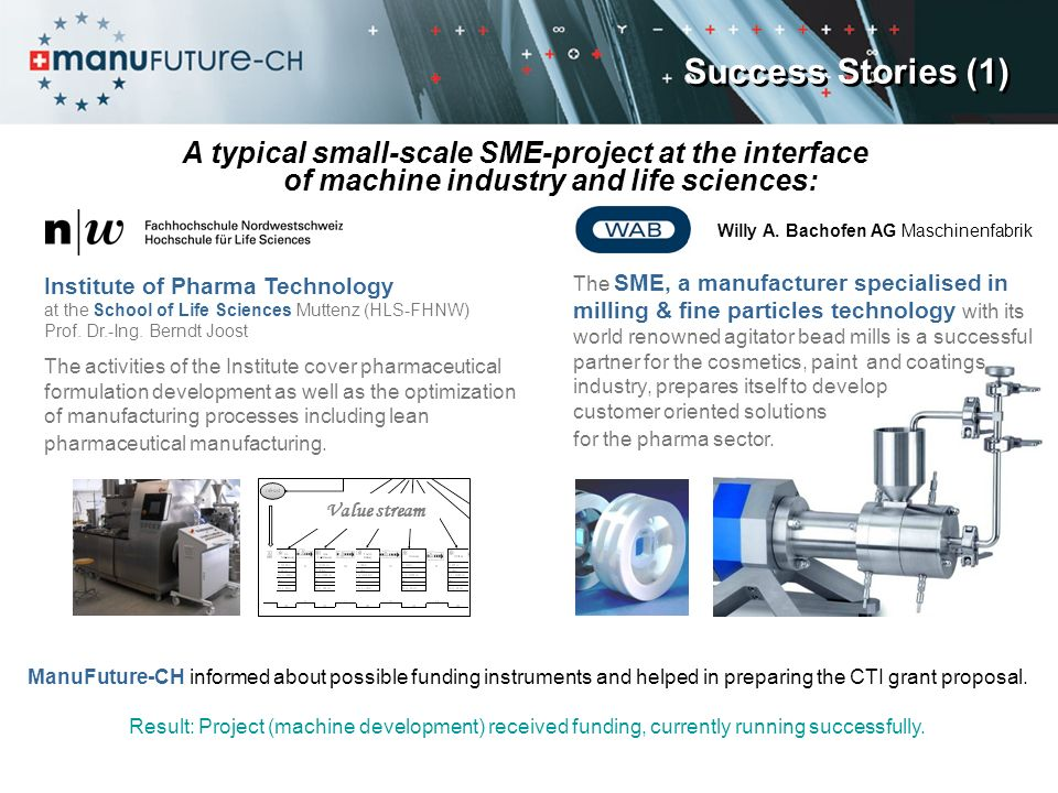 Success Stories (1) A typical small-scale SME-project at the interface of machine industry and life sciences: Institute of Pharma Technology at the School of Life Sciences Muttenz (HLS-FHNW) Prof.