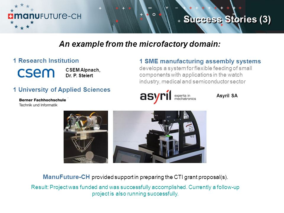 Success Stories (3) An example from the microfactory domain: 1 Research Institution 1 SME manufacturing assembly systems develops a system for flexible feeding of small components with applications in the watch industry, medical and semiconductor sector ManuFuture-CH provided support in preparing the CTI grant proposal(s).