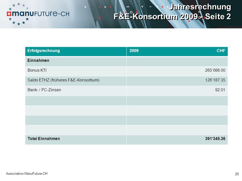 Jahresrechnung F&E-Konsortium 2009 - Seite 2 Erfolgsrechnung2009 CHF Einnahmen Bonus KTI265066.00 Saldo ETHZ (früheres F&E-Konsortium)126187.35 Bank- / PC-Zinsen92.01 Total Einnahmen391345.36 29 Association ManuFuture-CH