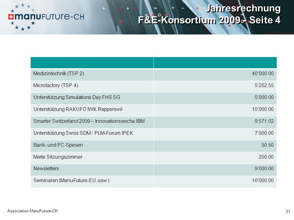 Jahresrechnung F&E-Konsortium 2009 - Seite 4 Medizintechnik (TSP 2)40000.00 Microfactory (TSP 4)5252.55 Unterstützung Simulations Day FHS SG5000.00 Unterstützung RAKUFO IWK Rapperswil10000.00 Smarter Switzerland 2009 – Innovationswoche IBM9571.02 Unterstützung Swiss SDM / PLM-Forum IPEK7500.00 Bank- und PC-Spesen50.50 Miete Sitzungszimmer200.00 Newsletters9000.00 Seminaren (ManuFuture-EU, usw.)10000.00 31 Association ManuFuture-CH