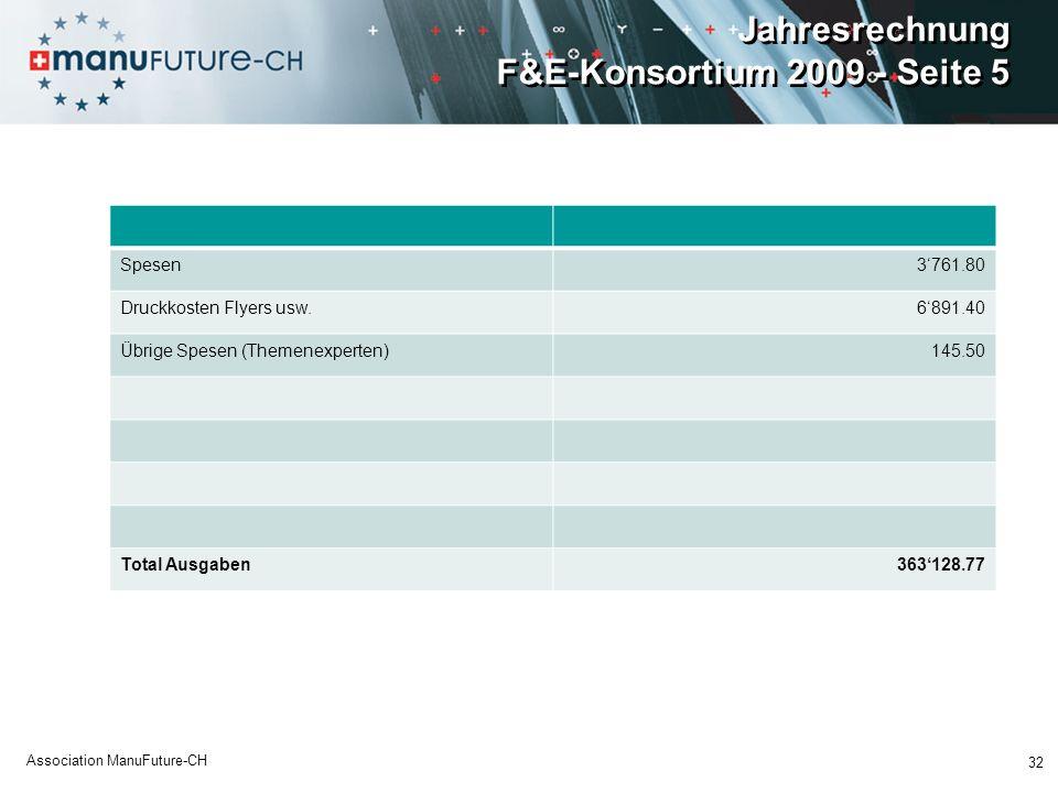 Jahresrechnung F&E-Konsortium 2009 - Seite 5 Spesen3761.80 Druckkosten Flyers usw.6891.40 Übrige Spesen (Themenexperten)145.50 Total Ausgaben363128.77 32 Association ManuFuture-CH