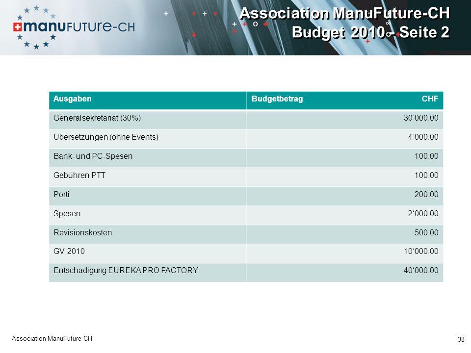 Association ManuFuture-CH Budget 2010 - Seite 2 AusgabenBudgetbetrag CHF Generalsekretariat (30%)30000.00 Übersetzungen (ohne Events)4000.00 Bank- und