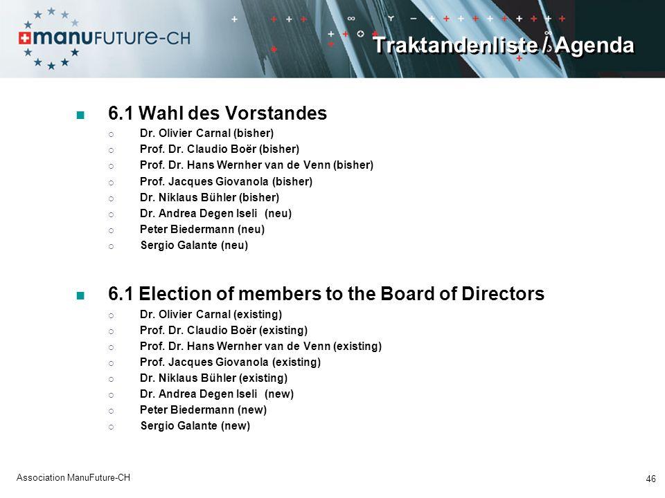 Traktandenliste / Agenda 6.1 Wahl des Vorstandes Dr. Olivier Carnal (bisher) Prof. Dr. Claudio Boër (bisher) Prof. Dr. Hans Wernher van de Venn (bishe