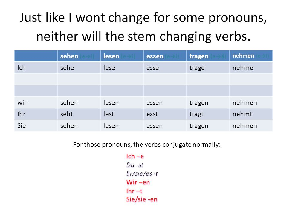 Just like I wont change for some pronouns, neither will the stem changing verbs.