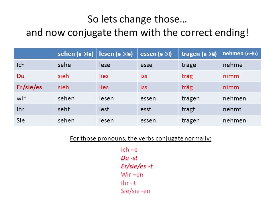 So lets change those… sehen (eie) lesen (eie) essen (ei) tragen (aä) nehmen (ei) Ichseheleseessetragenehme wirsehenlesenessentragennehmen Ihrsehtlestessttragtnehmt Siesehenlesenessentragennehmen For those pronouns, the verbs conjugate normally: