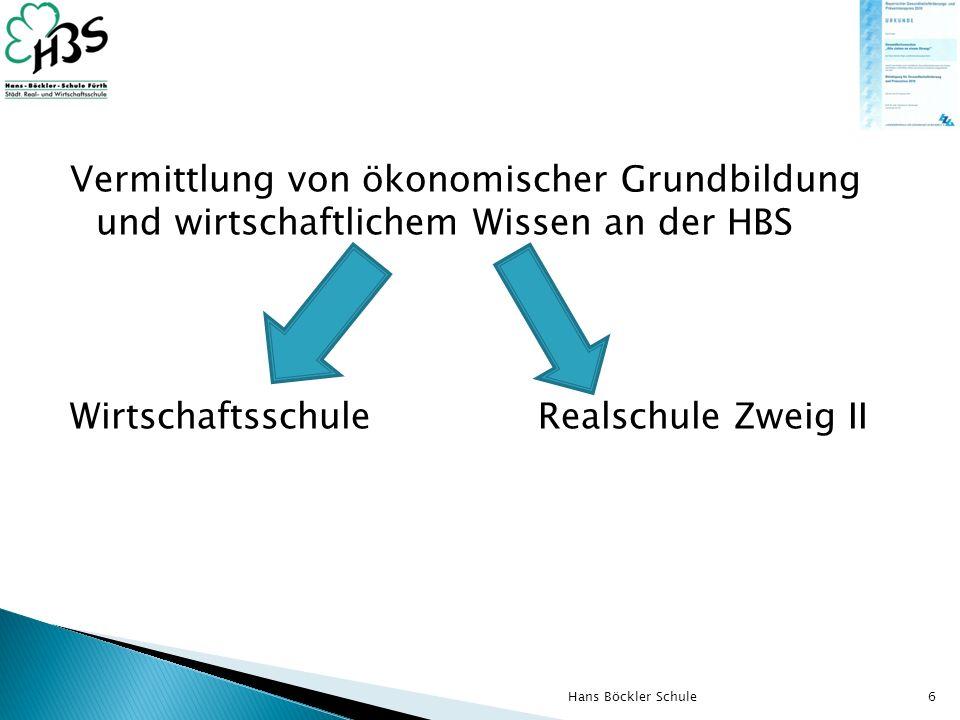 Vermittlung von ökonomischer Grundbildung und wirtschaftlichem Wissen an der HBS WirtschaftsschuleRealschule Zweig II Hans Böckler Schule6