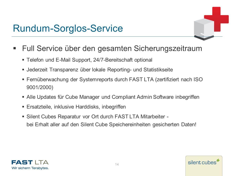 Rundum-Sorglos-Service Full Service über den gesamten Sicherungszeitraum Telefon und E-Mail Support, 24/7-Bereitschaft optional Jederzeit Transparenz