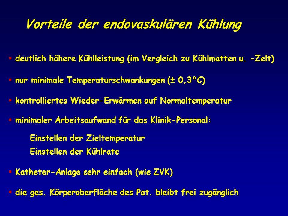Vorteile der endovaskulären Kühlung deutlich höhere Kühlleistung (im Vergleich zu Kühlmatten u. -Zelt) nur minimale Temperaturschwankungen (± 0,3°C) k