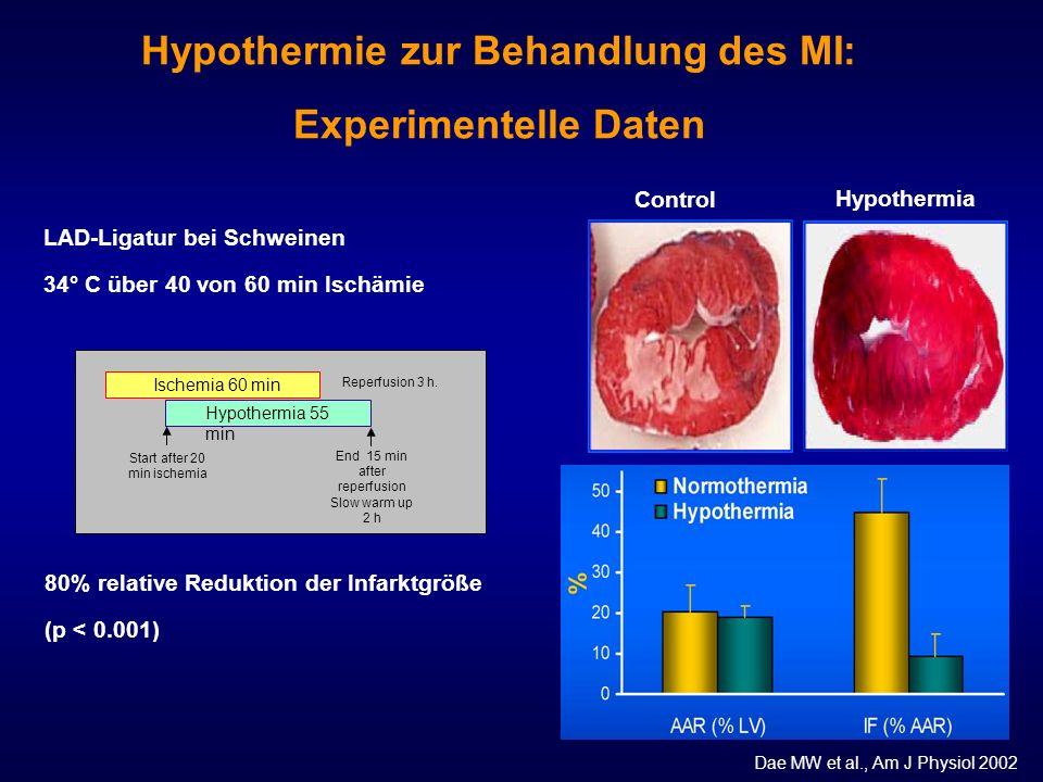 Hypothermie zur Behandlung des MI: Experimentelle Daten Control xxx LAD-Ligatur bei Schweinen 34° C über 40 von 60 min Ischämie Hypothermia Ischemia 6