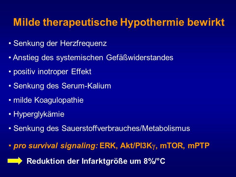 Senkung der Herzfrequenz Anstieg des systemischen Gefäßwiderstandes positiv inotroper Effekt Senkung des Serum-Kalium milde Koagulopathie Hyperglykämi