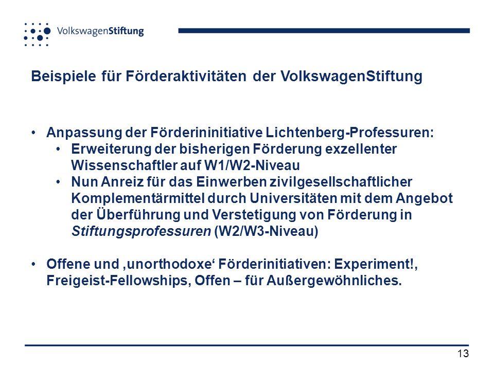 13 Beispiele für Förderaktivitäten der VolkswagenStiftung Anpassung der Förderininitiative Lichtenberg-Professuren: Erweiterung der bisherigen Förderung exzellenter Wissenschaftler auf W1/W2-Niveau Nun Anreiz für das Einwerben zivilgesellschaftlicher Komplementärmittel durch Universitäten mit dem Angebot der Überführung und Verstetigung von Förderung in Stiftungsprofessuren (W2/W3-Niveau) Offene und unorthodoxe Förderinitiativen: Experiment!, Freigeist-Fellowships, Offen – für Außergewöhnliches.
