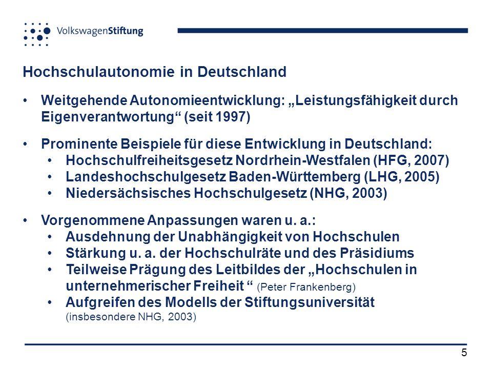 5 Hochschulautonomie in Deutschland Weitgehende Autonomieentwicklung: Leistungsfähigkeit durch Eigenverantwortung (seit 1997) Prominente Beispiele für diese Entwicklung in Deutschland: Hochschulfreiheitsgesetz Nordrhein-Westfalen (HFG, 2007) Landeshochschulgesetz Baden-Württemberg (LHG, 2005) Niedersächsisches Hochschulgesetz (NHG, 2003) Vorgenommene Anpassungen waren u.