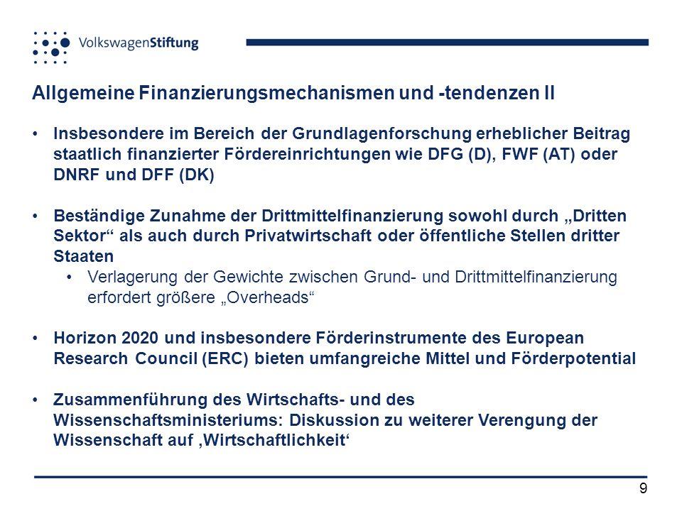 9 Allgemeine Finanzierungsmechanismen und -tendenzen II Insbesondere im Bereich der Grundlagenforschung erheblicher Beitrag staatlich finanzierter Fördereinrichtungen wie DFG (D), FWF (AT) oder DNRF und DFF (DK) Beständige Zunahme der Drittmittelfinanzierung sowohl durch Dritten Sektor als auch durch Privatwirtschaft oder öffentliche Stellen dritter Staaten Verlagerung der Gewichte zwischen Grund- und Drittmittelfinanzierung erfordert größere Overheads Horizon 2020 und insbesondere Förderinstrumente des European Research Council (ERC) bieten umfangreiche Mittel und Förderpotential Zusammenführung des Wirtschafts- und des Wissenschaftsministeriums: Diskussion zu weiterer Verengung der Wissenschaft auf Wirtschaftlichkeit