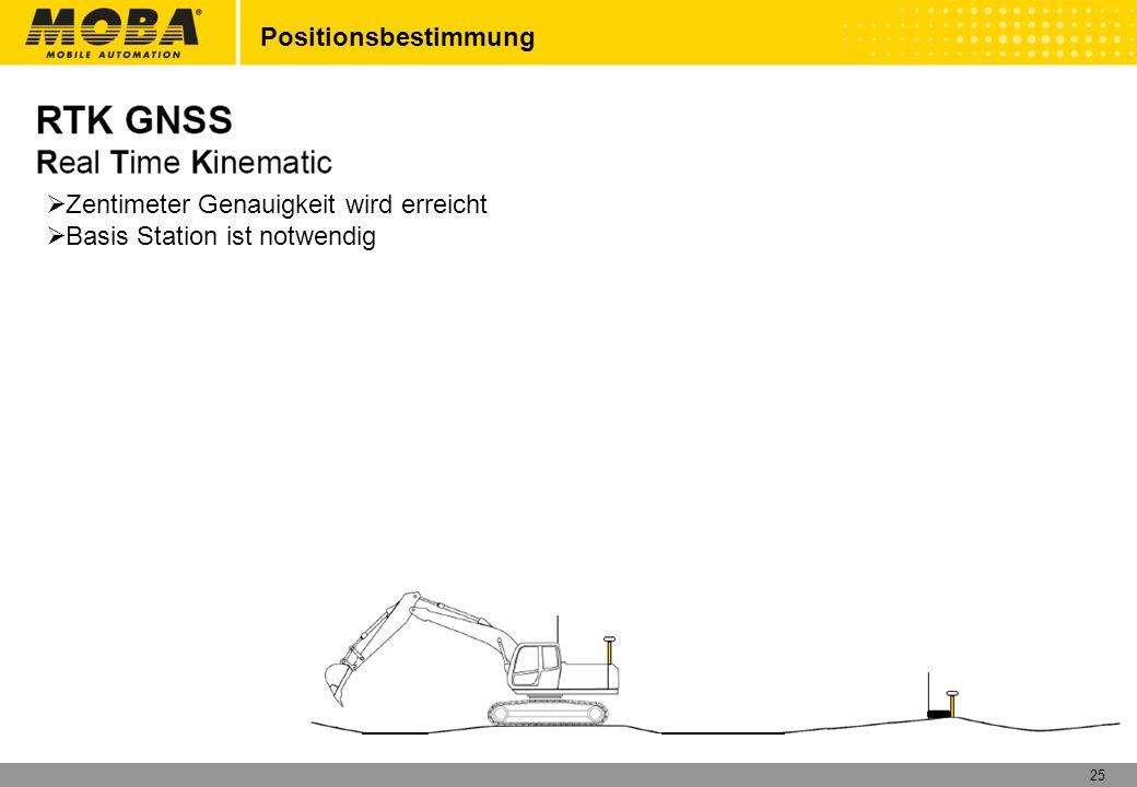 25 Zentimeter Genauigkeit wird erreicht Basis Station ist notwendig Positionsbestimmung