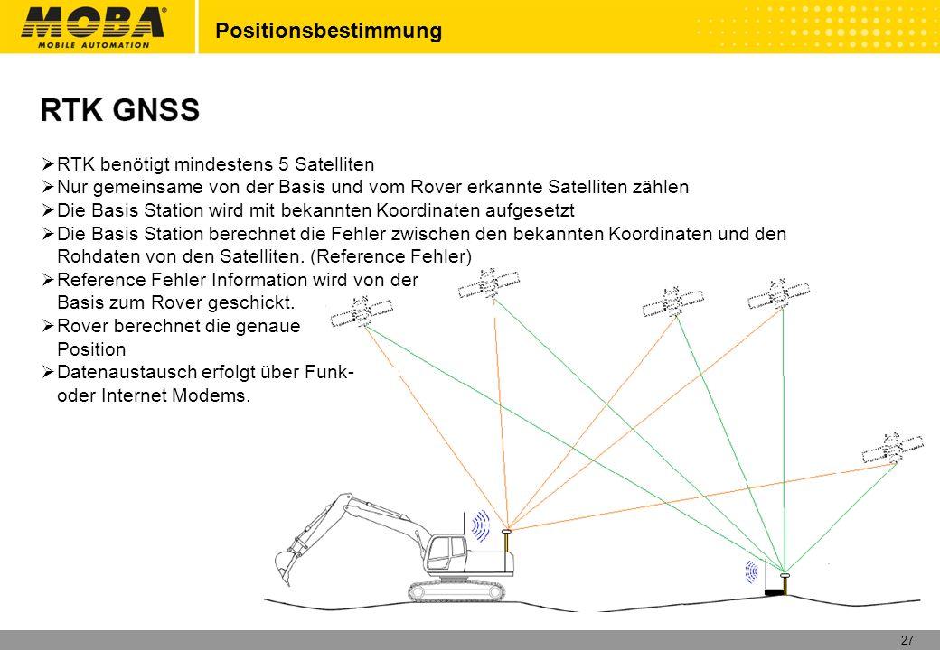 27 Positionsbestimmung RTK benötigt mindestens 5 Satelliten Nur gemeinsame von der Basis und vom Rover erkannte Satelliten zählen Die Basis Station wi