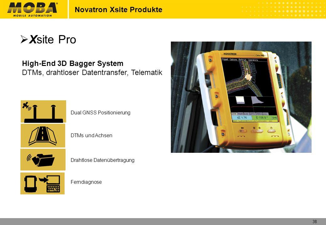 38 Novatron Xsite Produkte High-End 3D Bagger System DTMs, drahtloser Datentransfer, Telematik Dual GNSS Positionierung Drahtlose Datenübertragung DTM