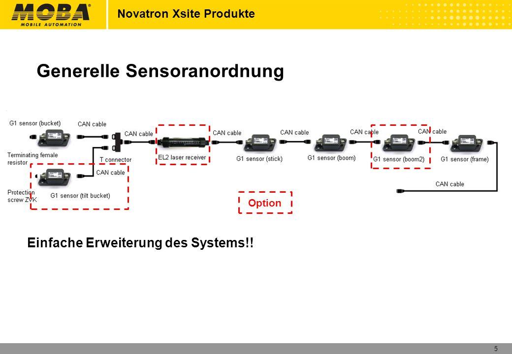 5 Generelle Sensoranordnung Novatron Xsite Produkte Einfache Erweiterung des Systems!! Option