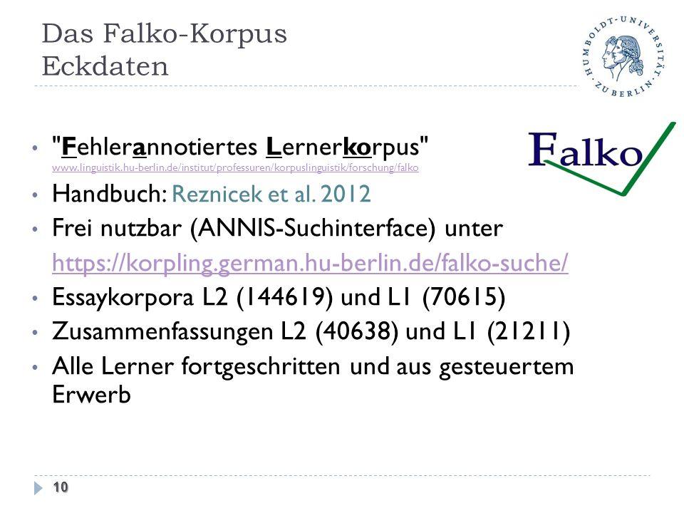 Das Falko-Korpus Eckdaten 10 Fehlerannotiertes Lernerkorpus www.linguistik.hu-berlin.de/institut/professuren/korpuslinguistik/forschung/falko www.linguistik.hu-berlin.de/institut/professuren/korpuslinguistik/forschung/falko Handbuch: Reznicek et al.