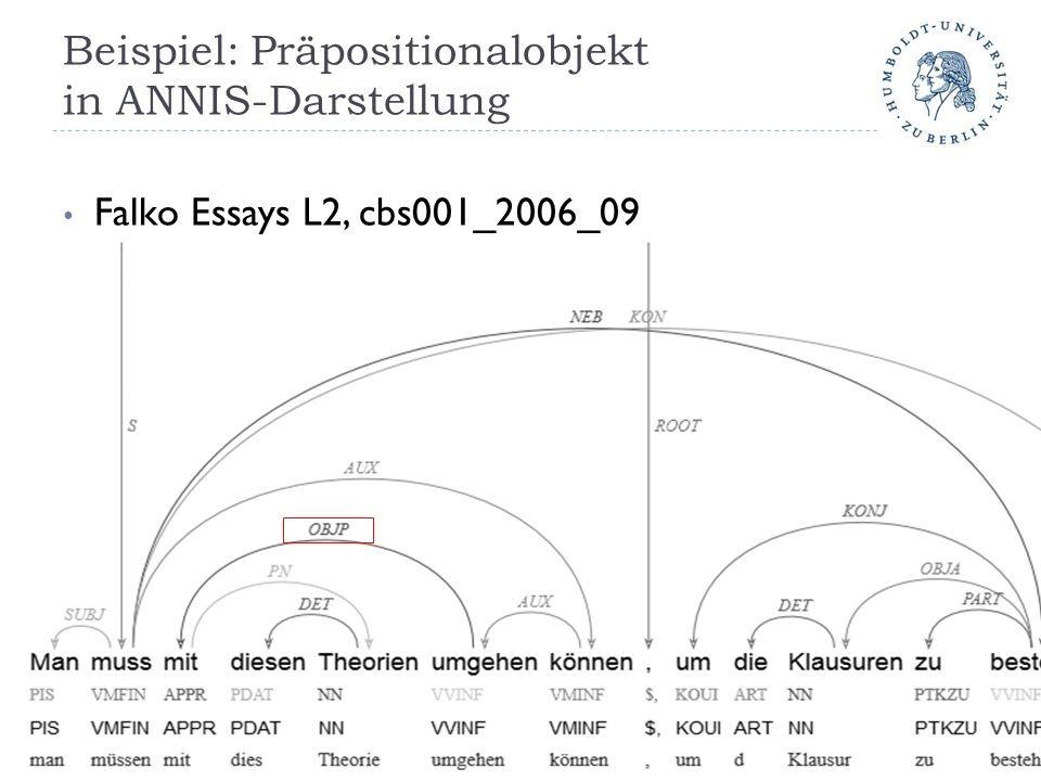Beispiel: Präpositionalobjekt in ANNIS-Darstellung 15 Falko Essays L2, cbs001_2006_09