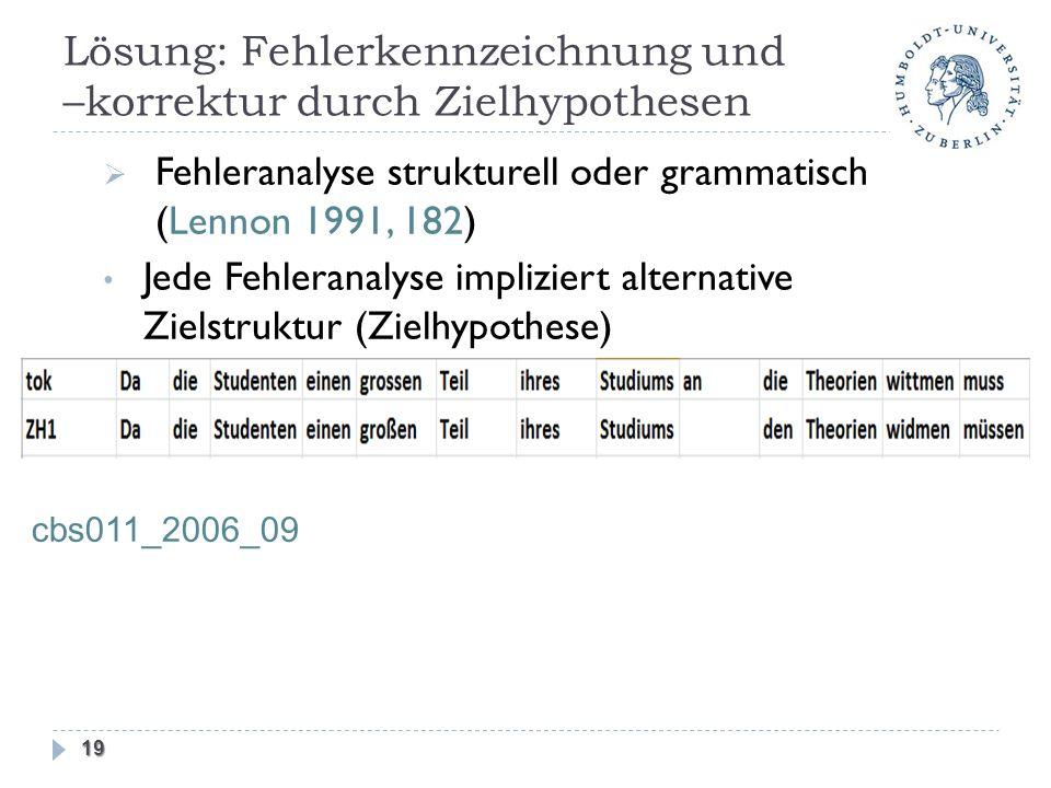 19 cbs011_2006_09 Fehleranalyse strukturell oder grammatisch (Lennon 1991, 182) Jede Fehleranalyse impliziert alternative Zielstruktur (Zielhypothese) Lösung: Fehlerkennzeichnung und –korrektur durch Zielhypothesen