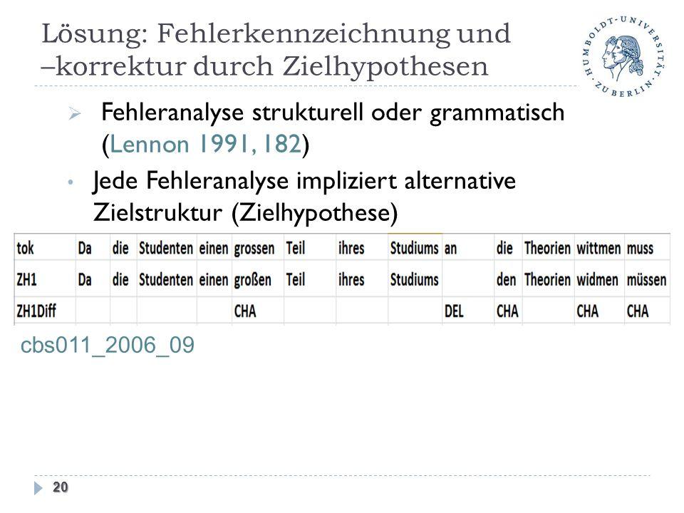 20 cbs011_2006_09 Fehleranalyse strukturell oder grammatisch (Lennon 1991, 182) Jede Fehleranalyse impliziert alternative Zielstruktur (Zielhypothese) Lösung: Fehlerkennzeichnung und –korrektur durch Zielhypothesen