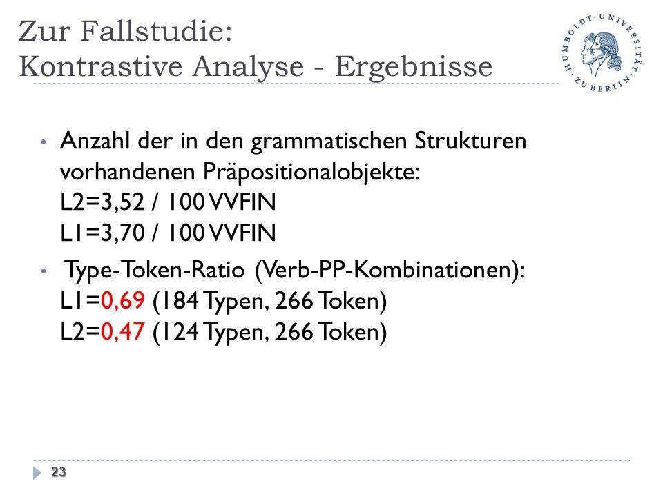 Zur Fallstudie: Kontrastive Analyse - Ergebnisse Anzahl der in den grammatischen Strukturen vorhandenen Präpositionalobjekte: L2=3,52 / 100 VVFIN L1=3,70 / 100 VVFIN Type-Token-Ratio (Verb-PP-Kombinationen): L1=0,69 (184 Typen, 266 Token) L2=0,47 (124 Typen, 266 Token) 23