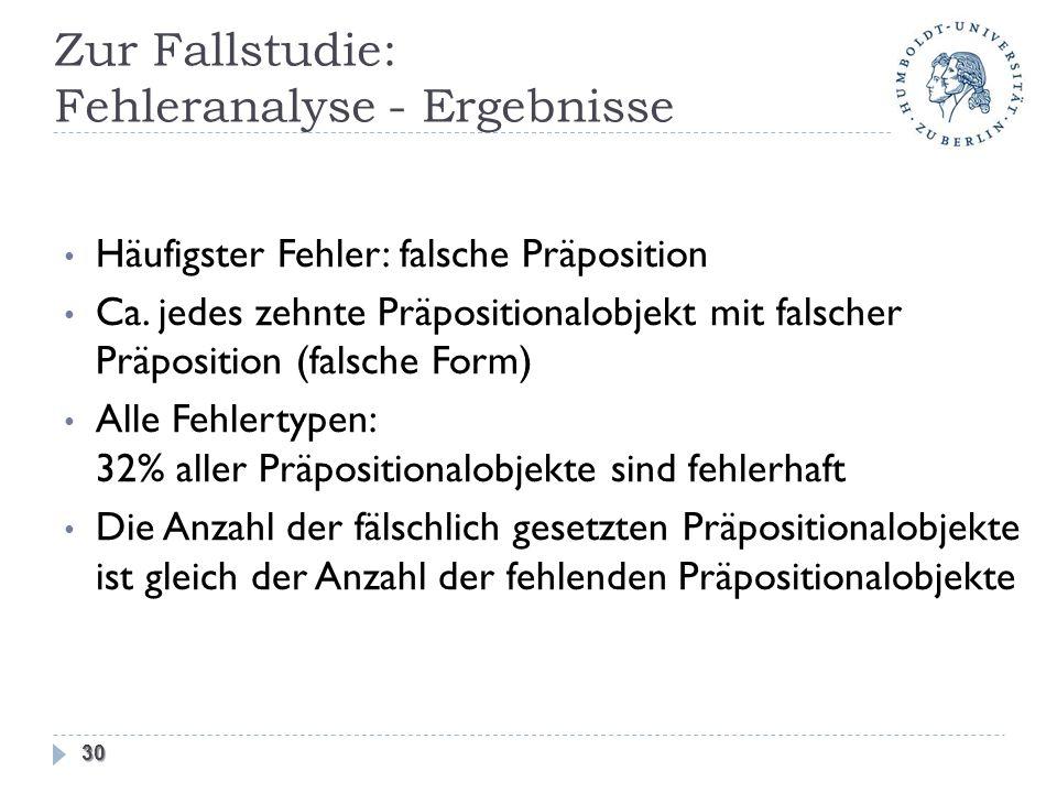 Zur Fallstudie: Fehleranalyse - Ergebnisse Häufigster Fehler: falsche Präposition Ca.