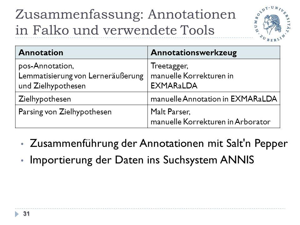 Zusammenfassung: Annotationen in Falko und verwendete Tools 31 AnnotationAnnotationswerkzeug pos-Annotation, Lemmatisierung von Lerneräußerung und Zie