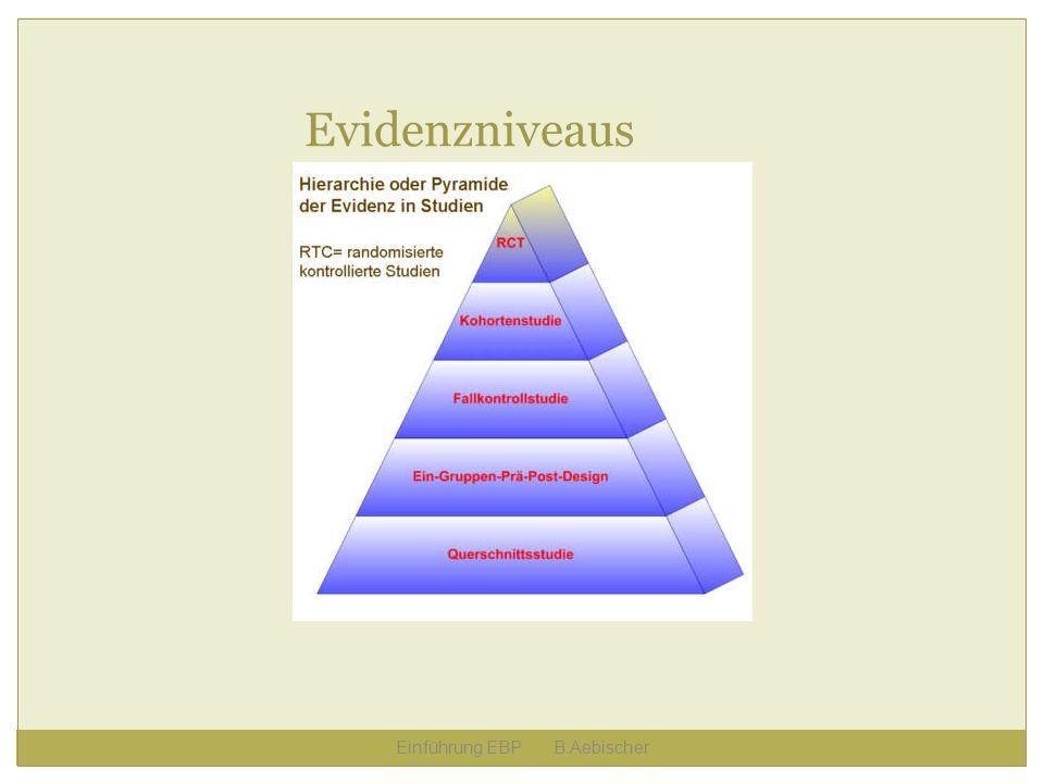 Evidenzniveaus Einführung EBP B.Aebischer