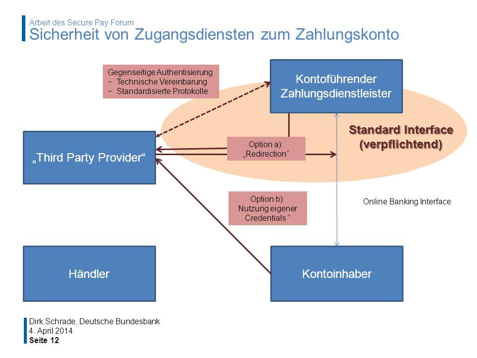 4. April 2014 Seite 12 Dirk Schrade, Deutsche Bundesbank Arbeit des Secure Pay Forum Sicherheit von Zugangsdiensten zum Zahlungskonto Kontoinhaber Kon