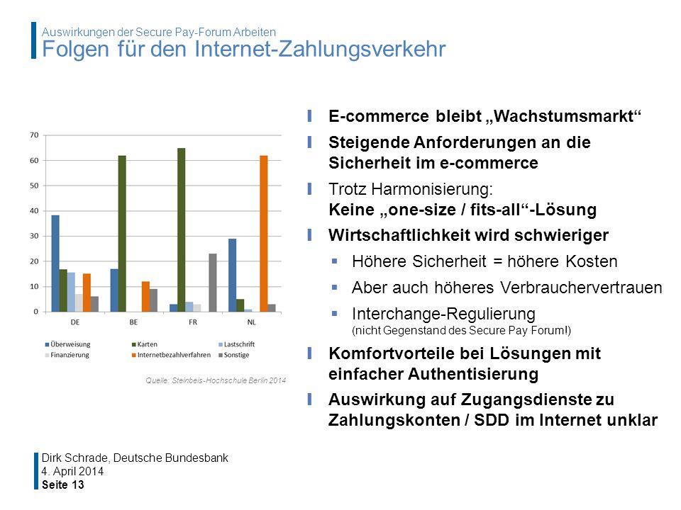 4. April 2014 Seite 13 Dirk Schrade, Deutsche Bundesbank Auswirkungen der Secure Pay-Forum Arbeiten Folgen für den Internet-Zahlungsverkehr Quelle: St