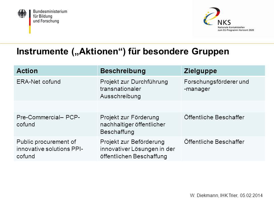 W. Diekmann, IHK Trier, 05.02.2014 Instrumente (Aktionen) für besondere Gruppen ActionBeschreibungZielguppe ERA-Net cofundProjekt zur Durchführung tra