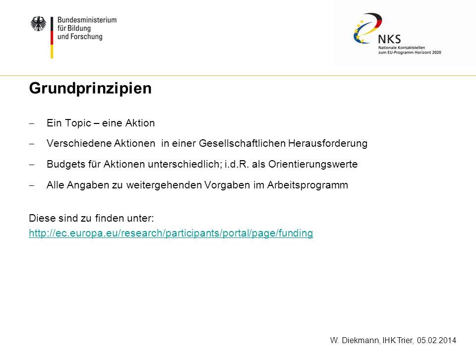 W. Diekmann, IHK Trier, 05.02.2014 Grundprinzipien Ein Topic – eine Aktion Verschiedene Aktionen in einer Gesellschaftlichen Herausforderung Budgets f