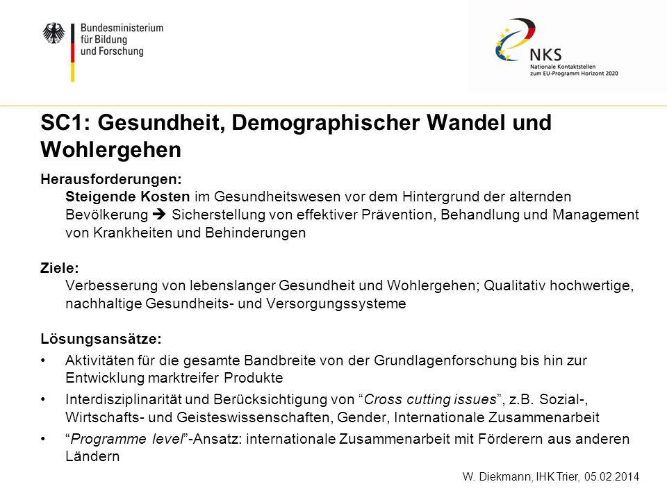 W. Diekmann, IHK Trier, 05.02.2014 SC1: Gesundheit, Demographischer Wandel und Wohlergehen Herausforderungen: Steigende Kosten im Gesundheitswesen vor