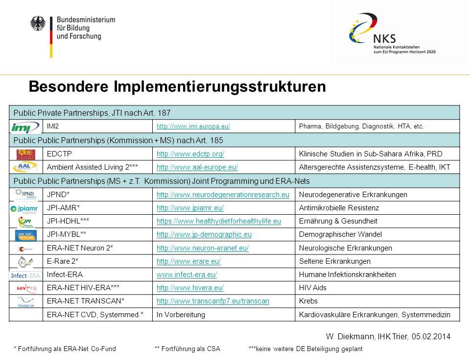W. Diekmann, IHK Trier, 05.02.2014 Besondere Implementierungsstrukturen Public Private Partnerships, JTI nach Art. 187 IMI2http://www.imi.europa.eu/Ph
