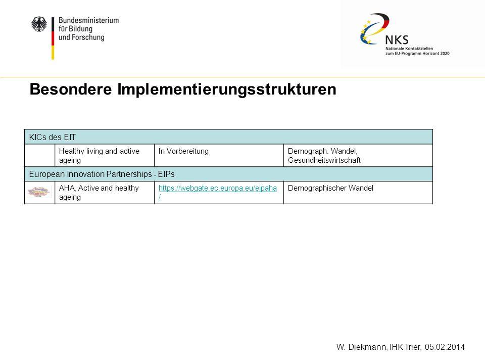 W. Diekmann, IHK Trier, 05.02.2014 Besondere Implementierungsstrukturen KICs des EIT Healthy living and active ageing In VorbereitungDemograph. Wandel
