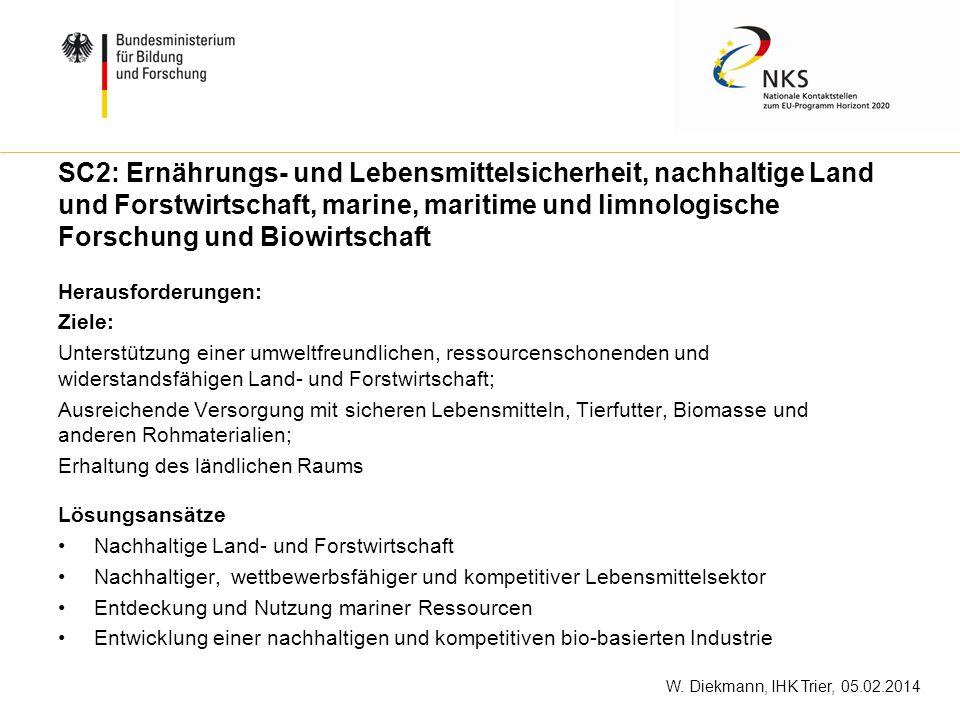 W. Diekmann, IHK Trier, 05.02.2014 SC2: Ernährungs- und Lebensmittelsicherheit, nachhaltige Land und Forstwirtschaft, marine, maritime und limnologisc
