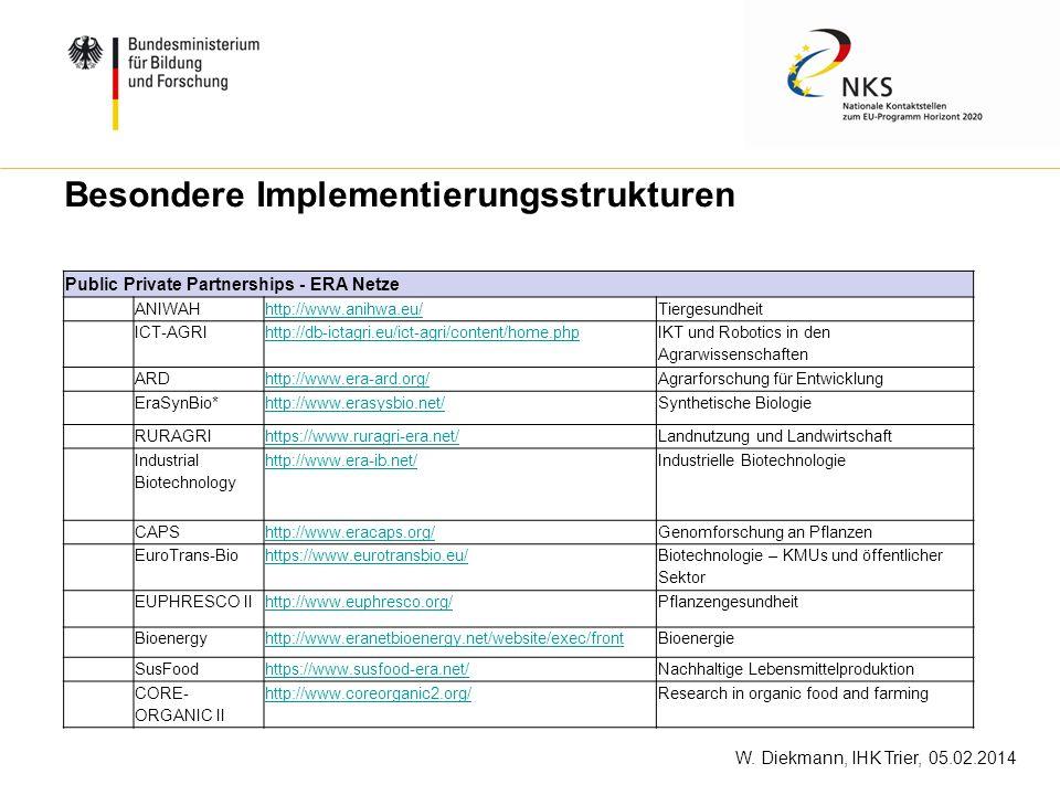 W. Diekmann, IHK Trier, 05.02.2014 Public Private Partnerships - ERA Netze ANIWAHhttp://www.anihwa.eu/Tiergesundheit ICT-AGRIhttp://db-ictagri.eu/ict-
