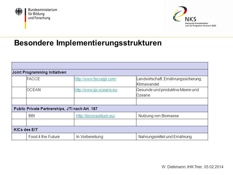 W. Diekmann, IHK Trier, 05.02.2014 Besondere Implementierungsstrukturen Joint Programming Initiativen FACCEhttp://www.faccejpi.com/ Landwirtschaft, Er